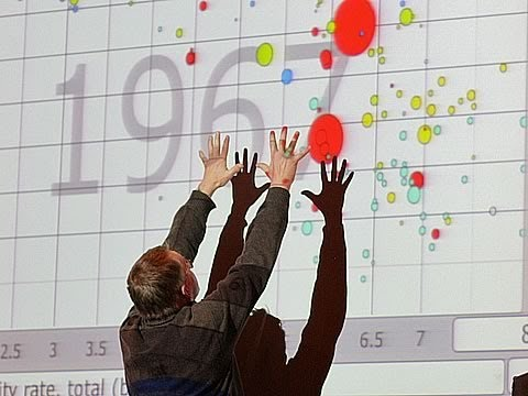Hans Rosling - The Best Stats You've Never Seen